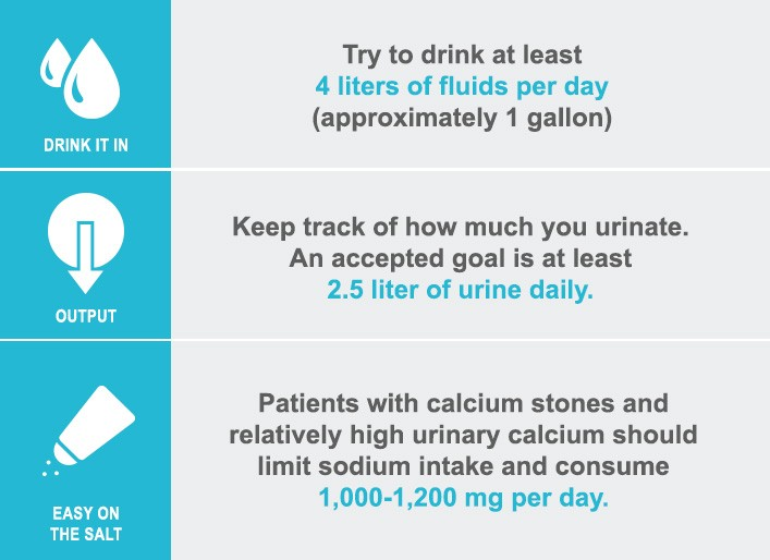 Try to drink at least 4 liters of fluids per day  (approximately 1 gallon) | Keep track of how much you urinate. An accepted goal is at least 2.5 liter of urine daily. | Patients with calcium stones and relatively high urinary calcium should limit sodium intake and consume 1,000-1,200 mg per day.
