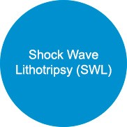 Shock Wave Lithotripsy (SWL)